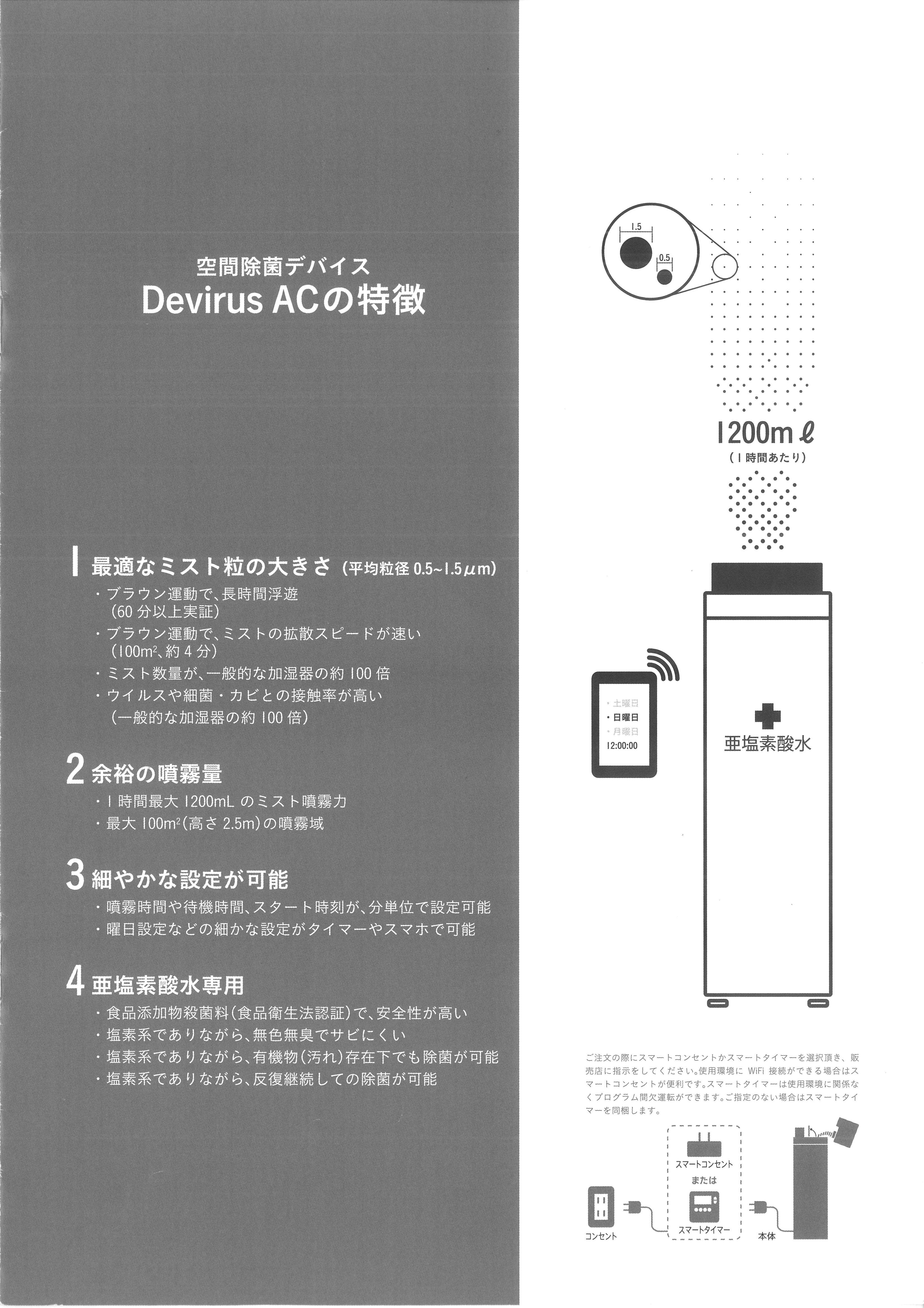 空間除菌デバイス「DevirusAC」の特長